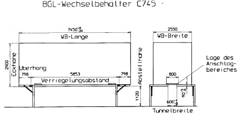 BDF Wechselbrücke Maße Länge Breite Eckhöhe