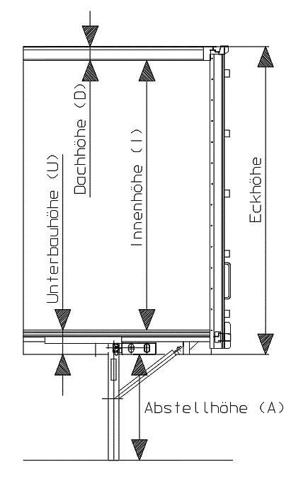 BDF Wechselbrücken Maße